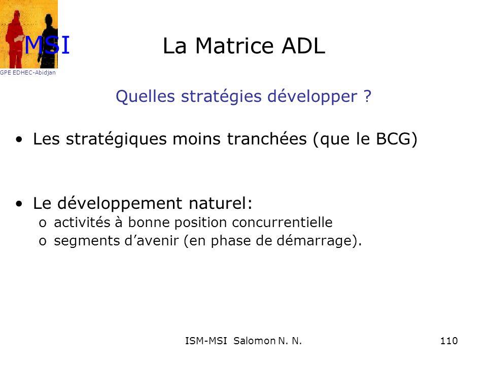 La Matrice ADL Quelles stratégies développer ? Les stratégiques moins tranchées (que le BCG) Le développement naturel: oactivités à bonne position con