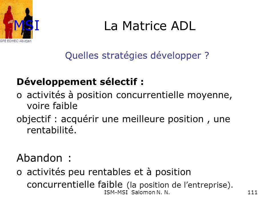 La Matrice ADL Quelles stratégies développer ? Développement sélectif : oactivités à position concurrentielle moyenne, voire faible objectif : acquéri