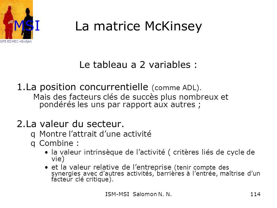 La matrice McKinsey Le tableau a 2 variables : 1.La position concurrentielle (comme ADL). Mais des facteurs clés de succès plus nombreux et pondérés l