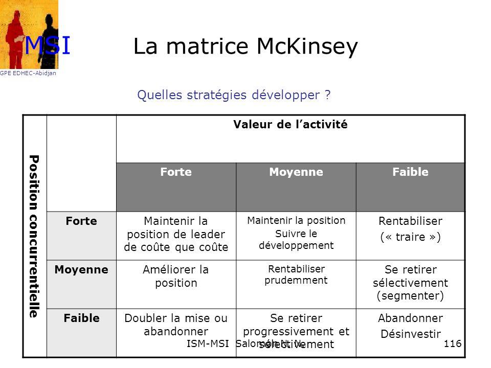 La matrice McKinsey Position concurrentielle Valeur de lactivité ForteMoyenneFaible ForteMaintenir la position de leader de coûte que coûte Maintenir