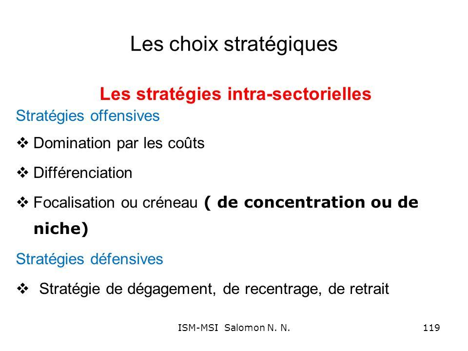 Les choix stratégiques Les stratégies intra-sectorielles Stratégies offensives Domination par les coûts Différenciation Focalisation ou créneau ( de c