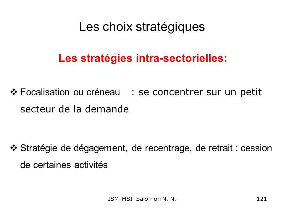 Les choix stratégiques Les stratégies intra-sectorielles: Focalisation ou créneau : se concentrer sur un petit secteur de la demande Stratégie de déga