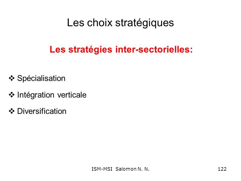 Les choix stratégiques Les stratégies inter-sectorielles: Spécialisation Intégration verticale Diversification 122ISM-MSI Salomon N. N.