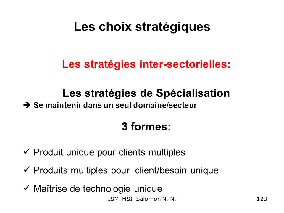 Les choix stratégiques Les stratégies inter-sectorielles: Les stratégies de Spécialisation Se maintenir dans un seul domaine/secteur 3 formes: Produit
