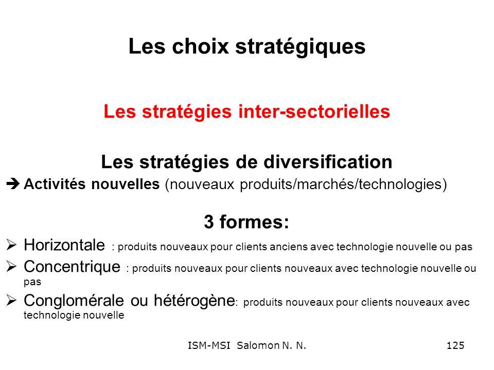 Les choix stratégiques Les stratégies inter-sectorielles Les stratégies de diversification Activités nouvelles (nouveaux produits/marchés/technologies