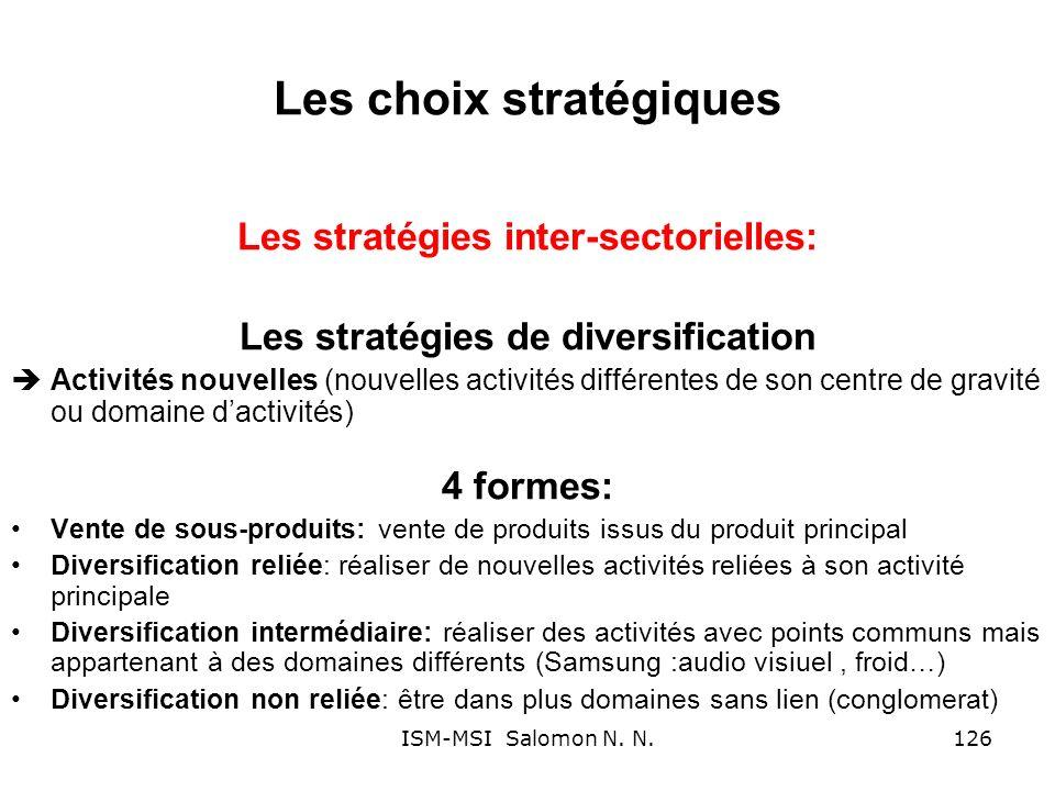 Les choix stratégiques Les stratégies inter-sectorielles: Les stratégies de diversification Activités nouvelles (nouvelles activités différentes de so