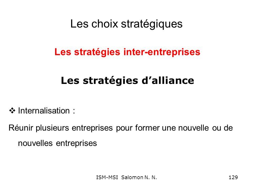 Les choix stratégiques Les stratégies inter-entreprises Les stratégies dalliance Internalisation : Réunir plusieurs entreprises pour former une nouvel