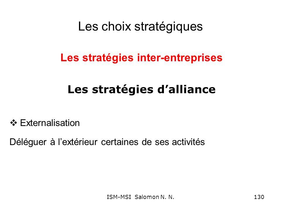 Les choix stratégiques Les stratégies inter-entreprises Les stratégies dalliance Externalisation Déléguer à lextérieur certaines de ses activités 130I