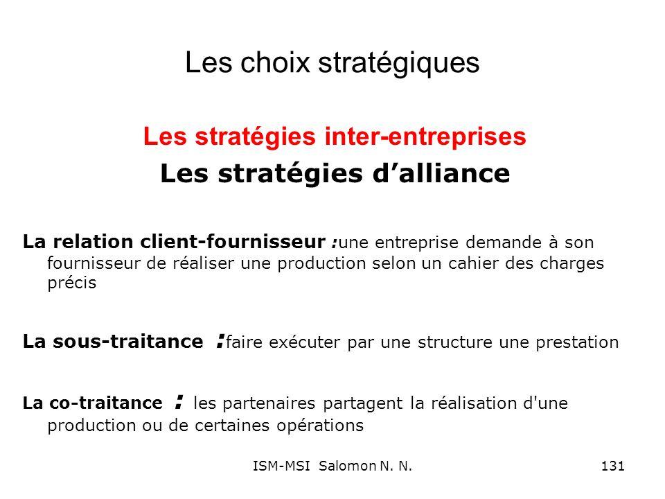 Les choix stratégiques Les stratégies inter-entreprises Les stratégies dalliance La relation client-fournisseur :une entreprise demande à son fourniss