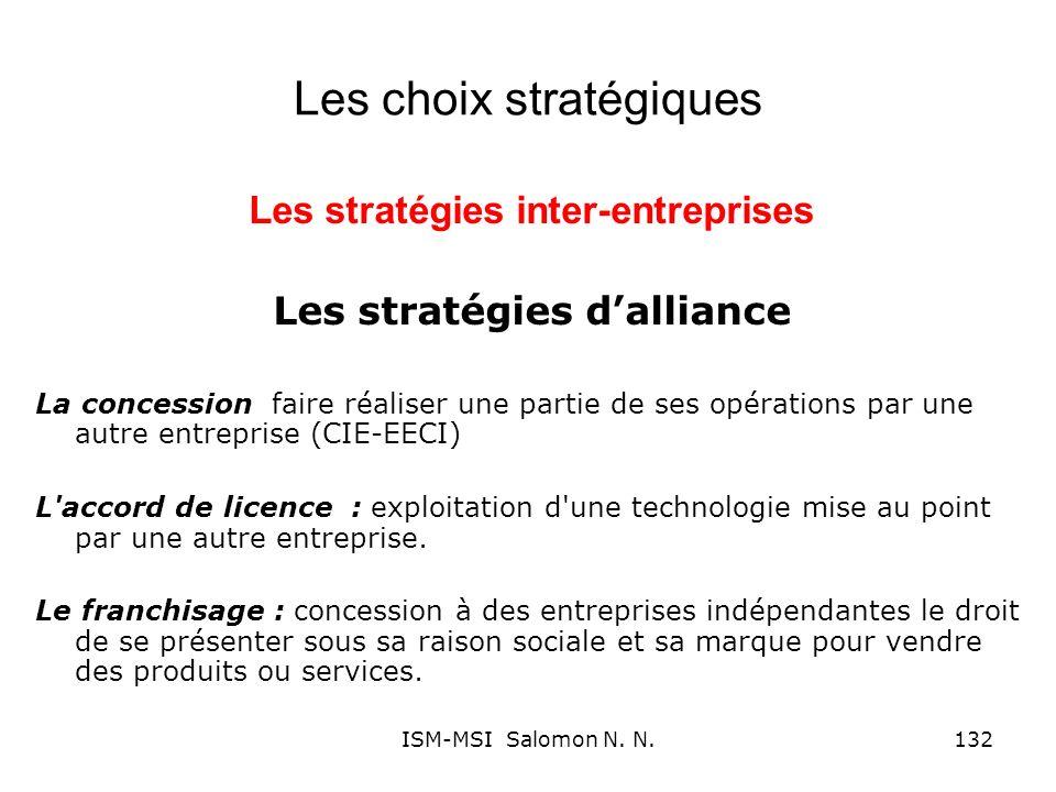 Les choix stratégiques Les stratégies inter-entreprises Les stratégies dalliance La concession faire réaliser une partie de ses opérations par une aut