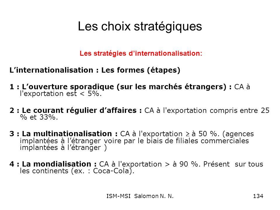 Les choix stratégiques Les stratégies dinternationalisation: Linternationalisation : Les formes (étapes) 1 : Louverture sporadique (sur les marchés ét