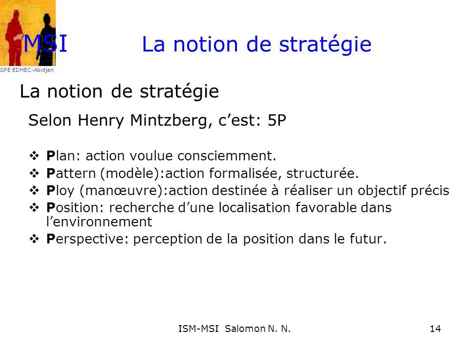 La notion de stratégie Selon Henry Mintzberg, cest: 5P Plan: action voulue consciemment. Pattern (modèle):action formalisée, structurée. Ploy (manœuvr