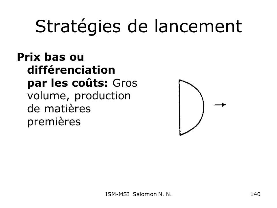 Stratégies de lancement Prix bas ou différenciation par les coûts: Gros volume, production de matières premières 140ISM-MSI Salomon N. N.