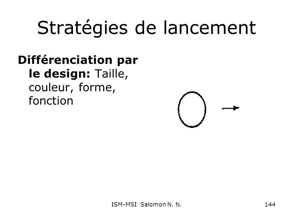 Stratégies de lancement Différenciation par le design: Taille, couleur, forme, fonction 144ISM-MSI Salomon N. N.