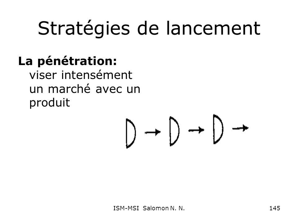 Stratégies de lancement La pénétration: viser intensément un marché avec un produit 145ISM-MSI Salomon N. N.