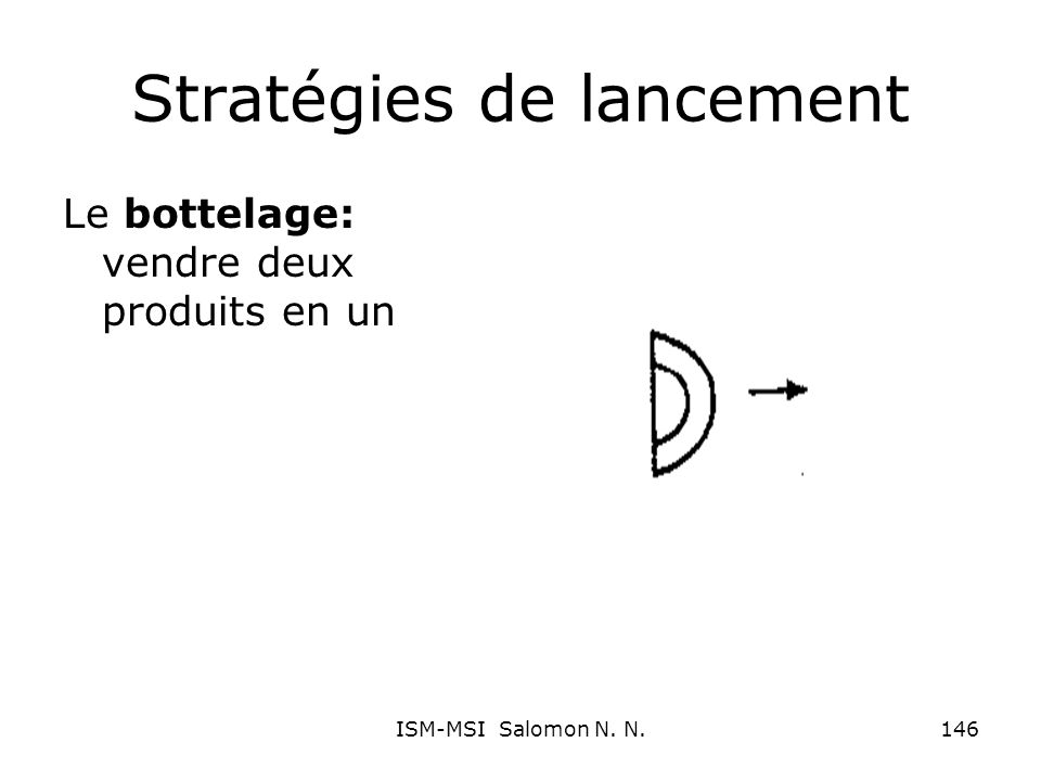Stratégies de lancement Le bottelage: vendre deux produits en un 146ISM-MSI Salomon N. N.