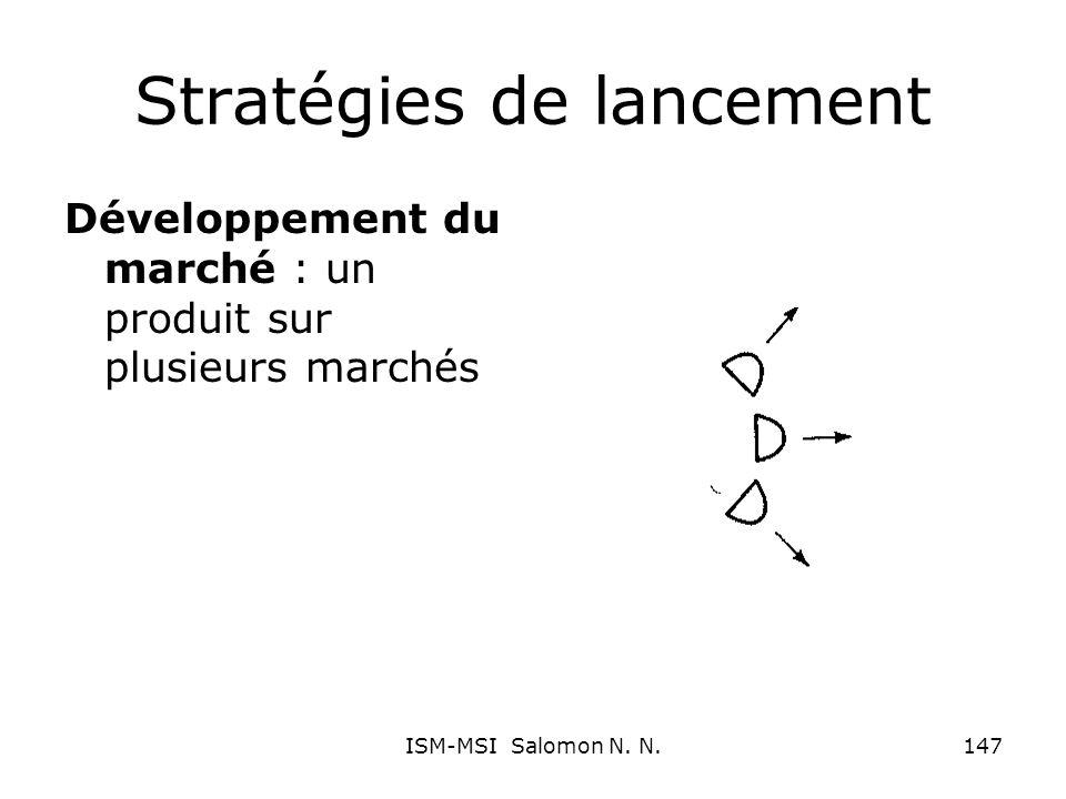 Stratégies de lancement Développement du marché : un produit sur plusieurs marchés 147ISM-MSI Salomon N. N.