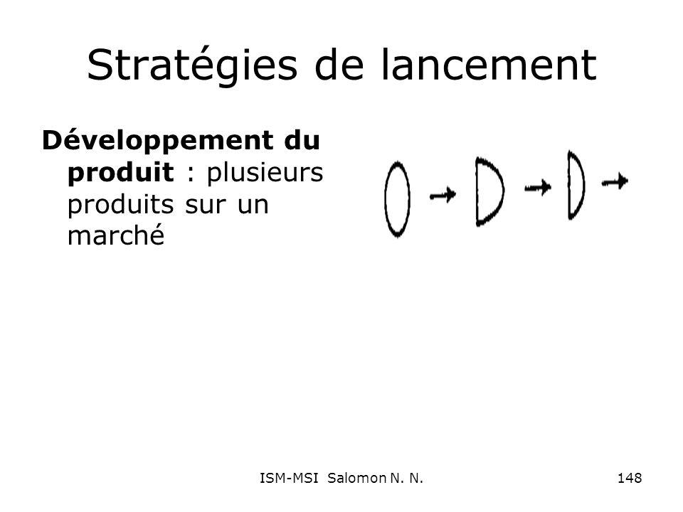 Stratégies de lancement Développement du produit : plusieurs produits sur un marché 148ISM-MSI Salomon N. N.