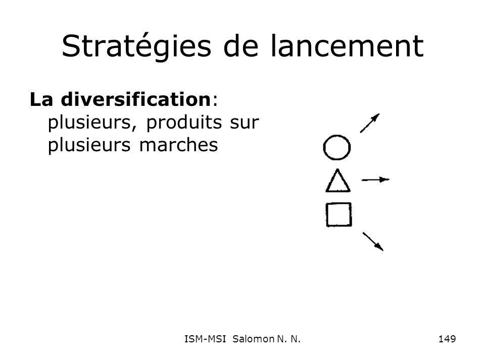 Stratégies de lancement La diversification: plusieurs, produits sur plusieurs marches 149ISM-MSI Salomon N. N.