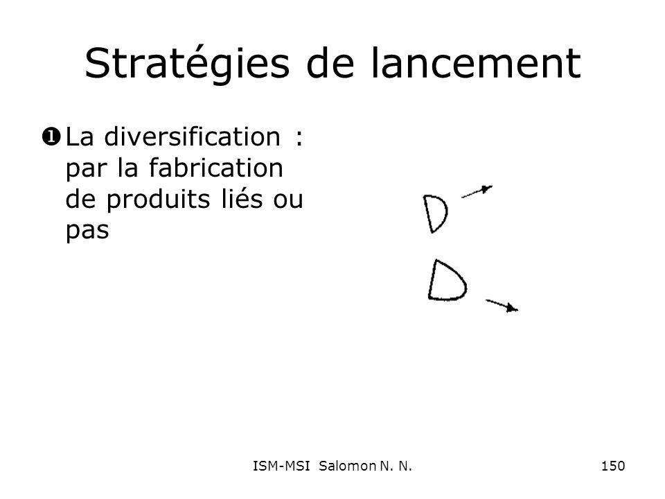 Stratégies de lancement La diversification : par la fabrication de produits liés ou pas 150ISM-MSI Salomon N. N.