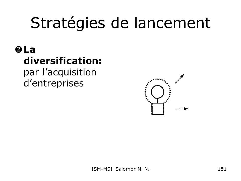 Stratégies de lancement La diversification: par lacquisition dentreprises 151ISM-MSI Salomon N. N.