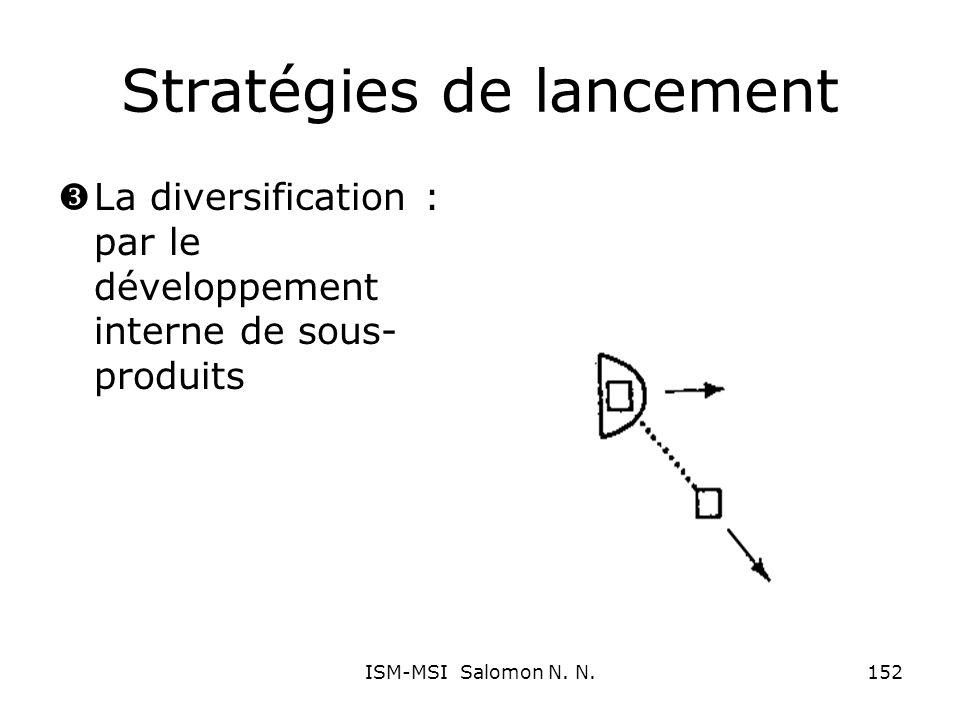 Stratégies de lancement La diversification : par le développement interne de sous- produits 152ISM-MSI Salomon N. N.
