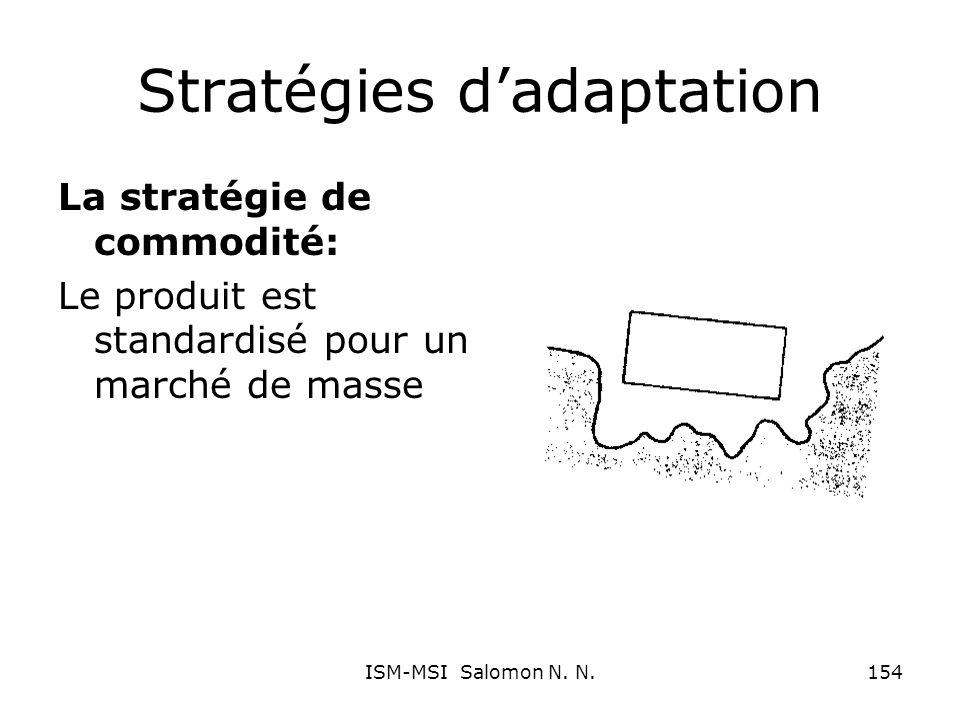Stratégies dadaptation La stratégie de commodité: Le produit est standardisé pour un marché de masse 154ISM-MSI Salomon N. N.