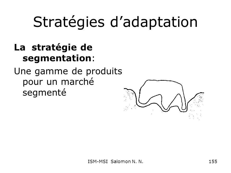 Stratégies dadaptation La stratégie de segmentation: Une gamme de produits pour un marché segmenté 155ISM-MSI Salomon N. N.