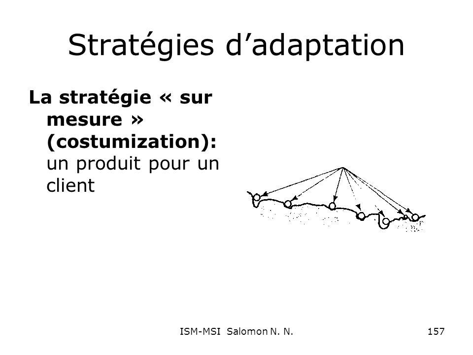 Stratégies dadaptation La stratégie « sur mesure » (costumization): un produit pour un client 157ISM-MSI Salomon N. N.