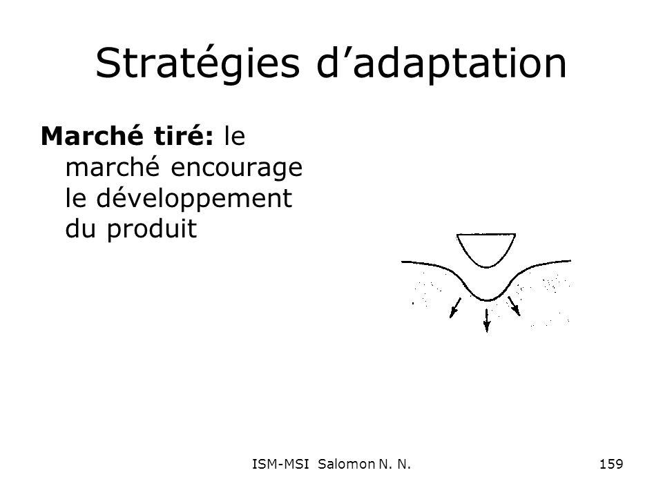 Stratégies dadaptation Marché tiré: le marché encourage le développement du produit 159ISM-MSI Salomon N. N.