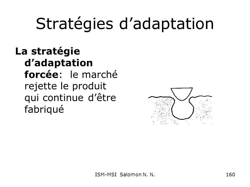 Stratégies dadaptation La stratégie dadaptation forcée: le marché rejette le produit qui continue dêtre fabriqué 160ISM-MSI Salomon N. N.