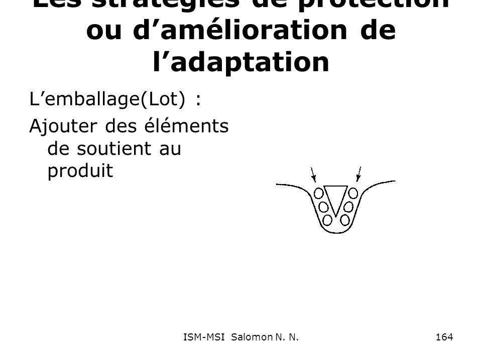 Les stratégies de protection ou damélioration de ladaptation Lemballage(Lot) : Ajouter des éléments de soutient au produit 164ISM-MSI Salomon N. N.