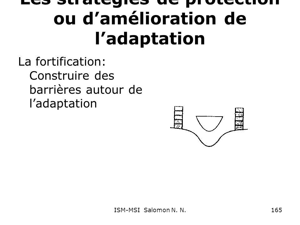 Les stratégies de protection ou damélioration de ladaptation La fortification: Construire des barrières autour de ladaptation 165ISM-MSI Salomon N. N.