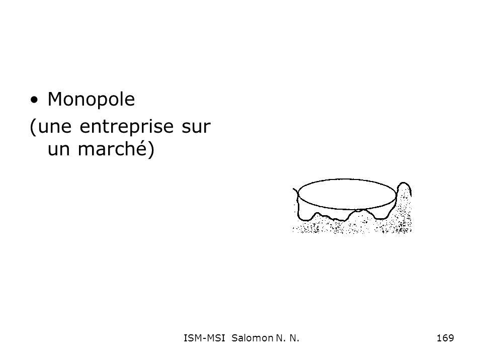 Monopole (une entreprise sur un marché) 169ISM-MSI Salomon N. N.