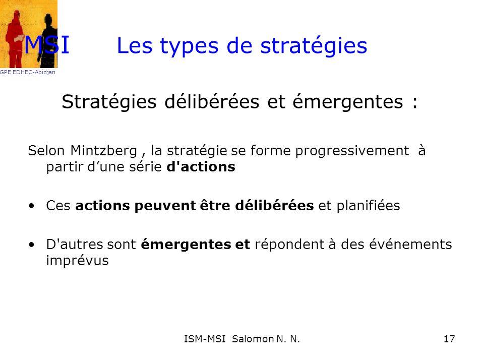 Les types de stratégies Stratégies délibérées et émergentes : Selon Mintzberg, la stratégie se forme progressivement à partir dune série d'actions Ces