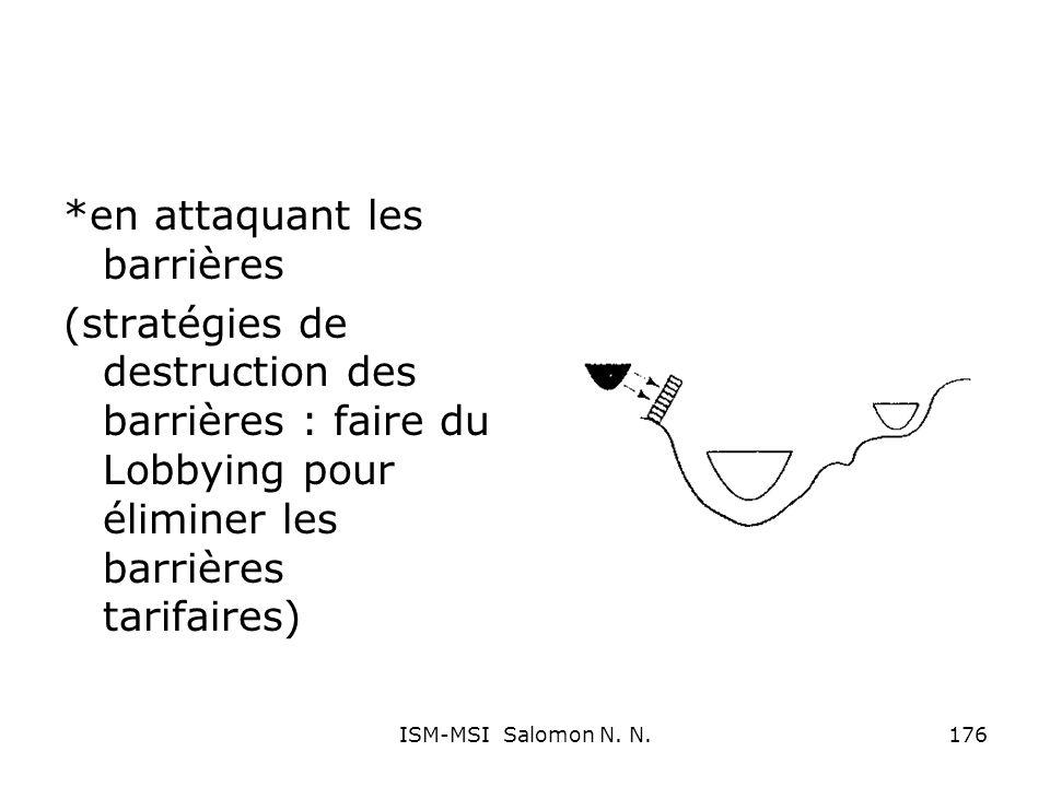 *en attaquant les barrières (stratégies de destruction des barrières : faire du Lobbying pour éliminer les barrières tarifaires) 176ISM-MSI Salomon N.