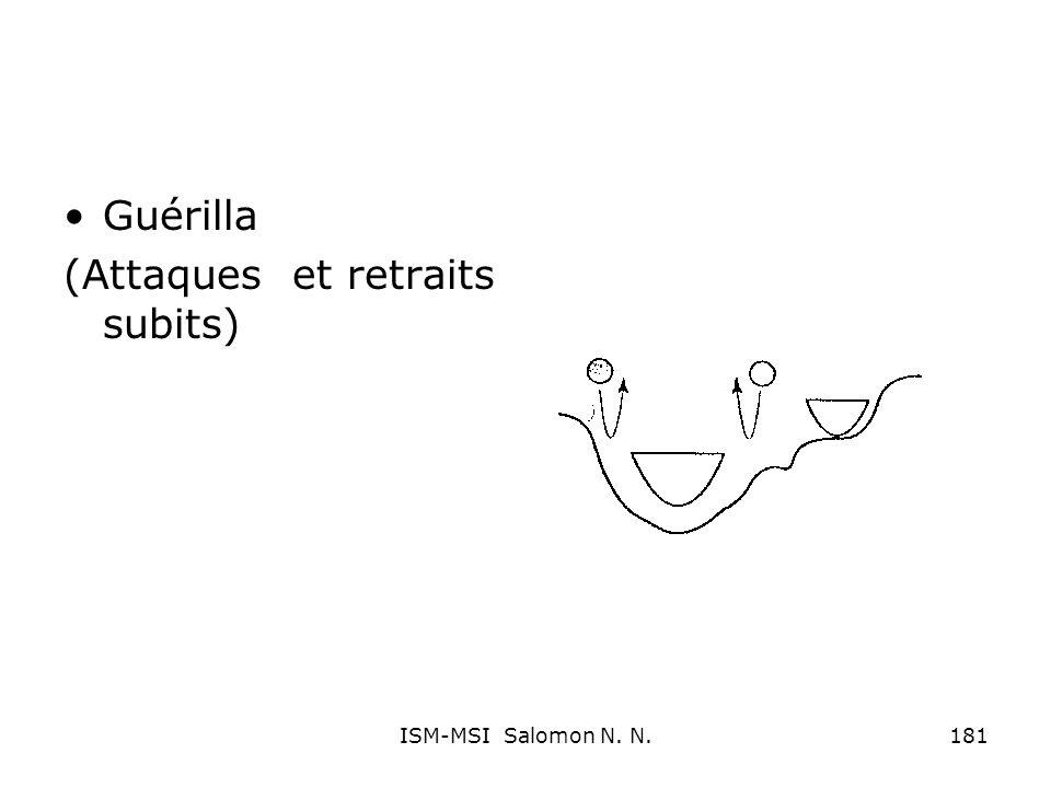 Guérilla (Attaques et retraits subits) 181ISM-MSI Salomon N. N.