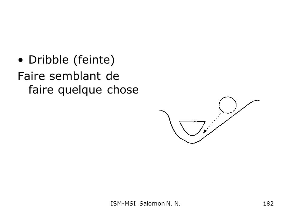 Dribble (feinte) Faire semblant de faire quelque chose 182ISM-MSI Salomon N. N.