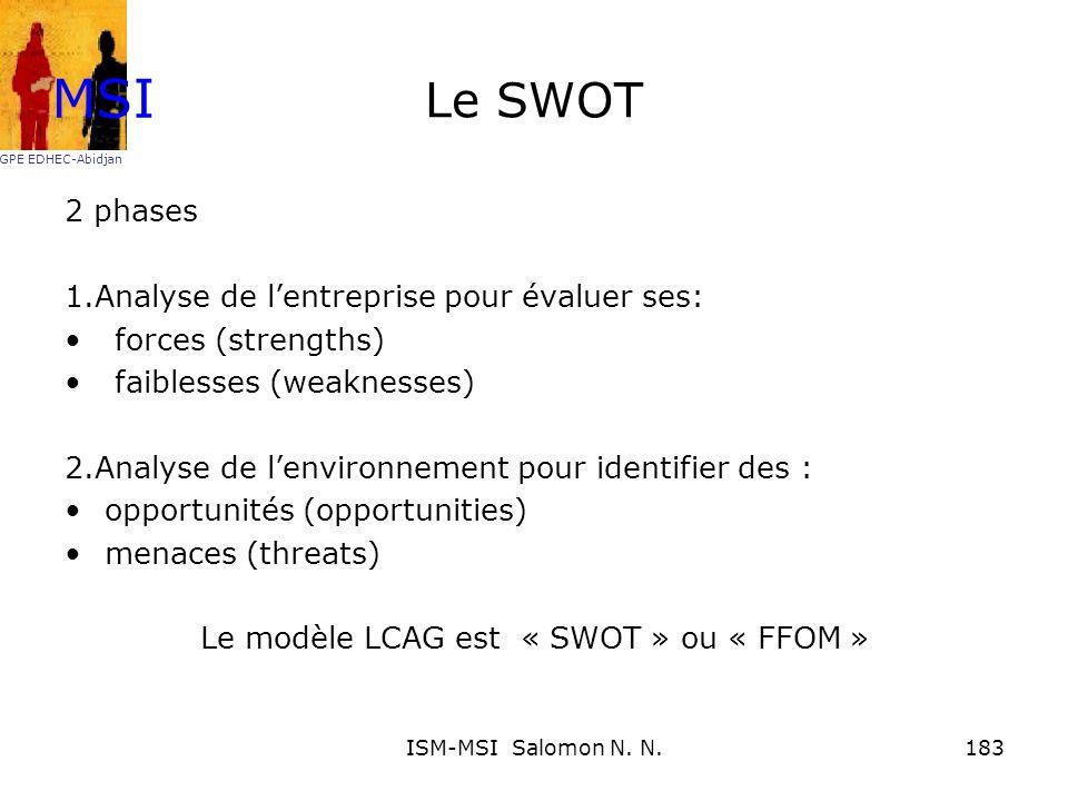 Le SWOT 2 phases 1.Analyse de lentreprise pour évaluer ses: forces (strengths) faiblesses (weaknesses) 2.Analyse de lenvironnement pour identifier des