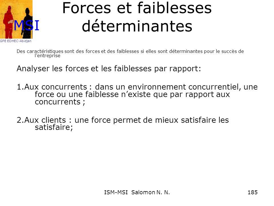 Forces et faiblesses déterminantes Des caractéristiques sont des forces et des faiblesses si elles sont déterminantes pour le succès de lentreprise An