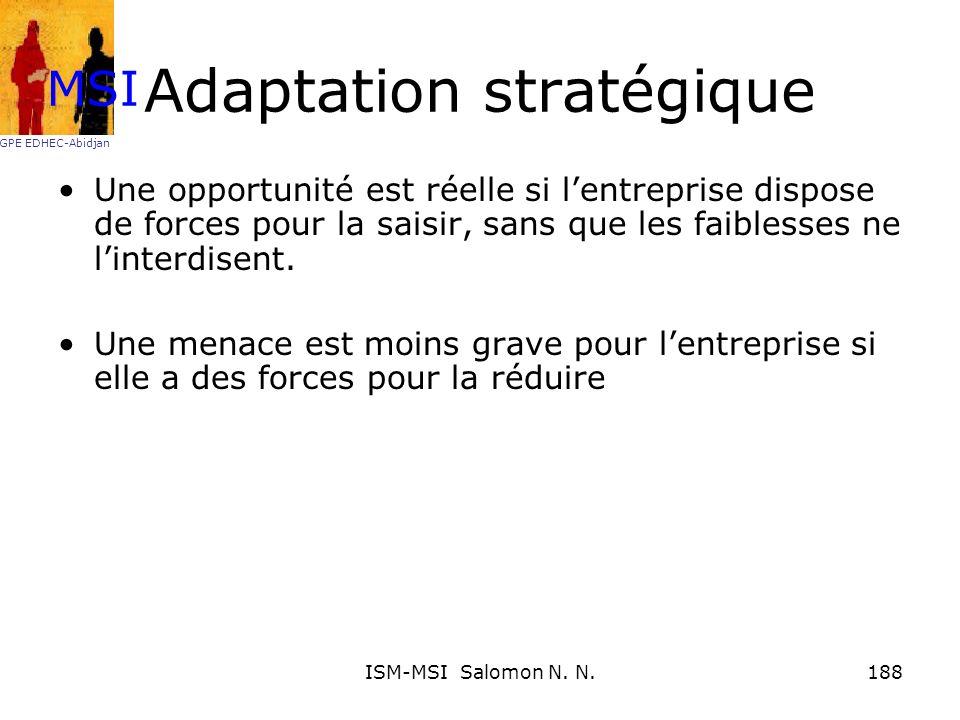Adaptation stratégique Une opportunité est réelle si lentreprise dispose de forces pour la saisir, sans que les faiblesses ne linterdisent. Une menace
