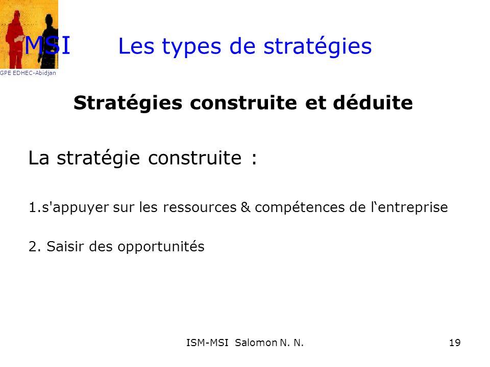 Les types de stratégies Stratégies construite et déduite La stratégie construite : 1.s'appuyer sur les ressources & compétences de lentreprise 2. Sais