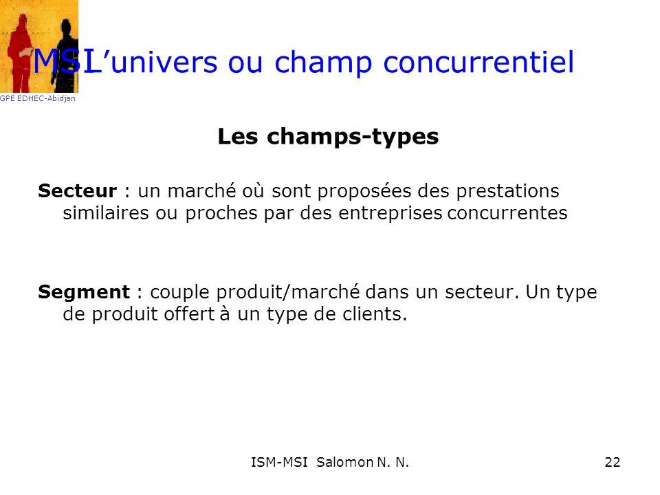 Lunivers ou champ concurrentiel Les champs-types Secteur : un marché où sont proposées des prestations similaires ou proches par des entreprises concu