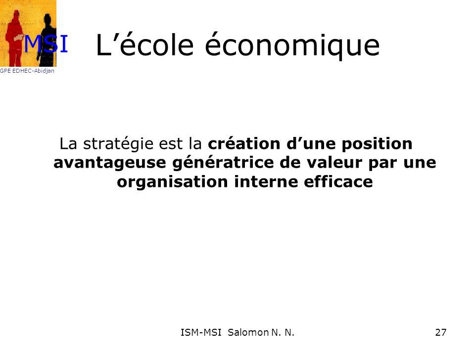 Lécole économique La stratégie est la création dune position avantageuse génératrice de valeur par une organisation interne efficace MSI GPE EDHEC-Abi