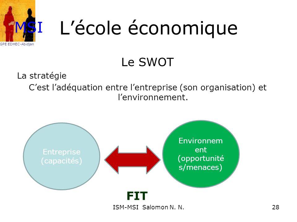 Lécole économique Le SWOT La stratégie Cest ladéquation entre lentreprise (son organisation) et lenvironnement. Entreprise (capacités) Environnem ent