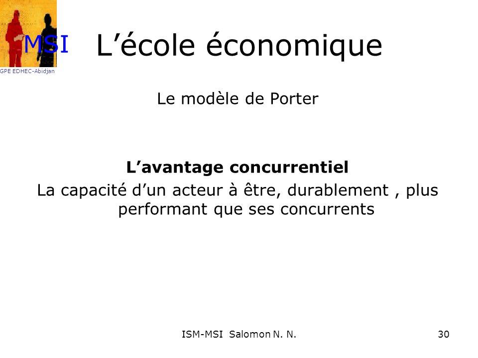 Lécole économique Le modèle de Porter Lavantage concurrentiel La capacité dun acteur à être, durablement, plus performant que ses concurrents MSI GPE