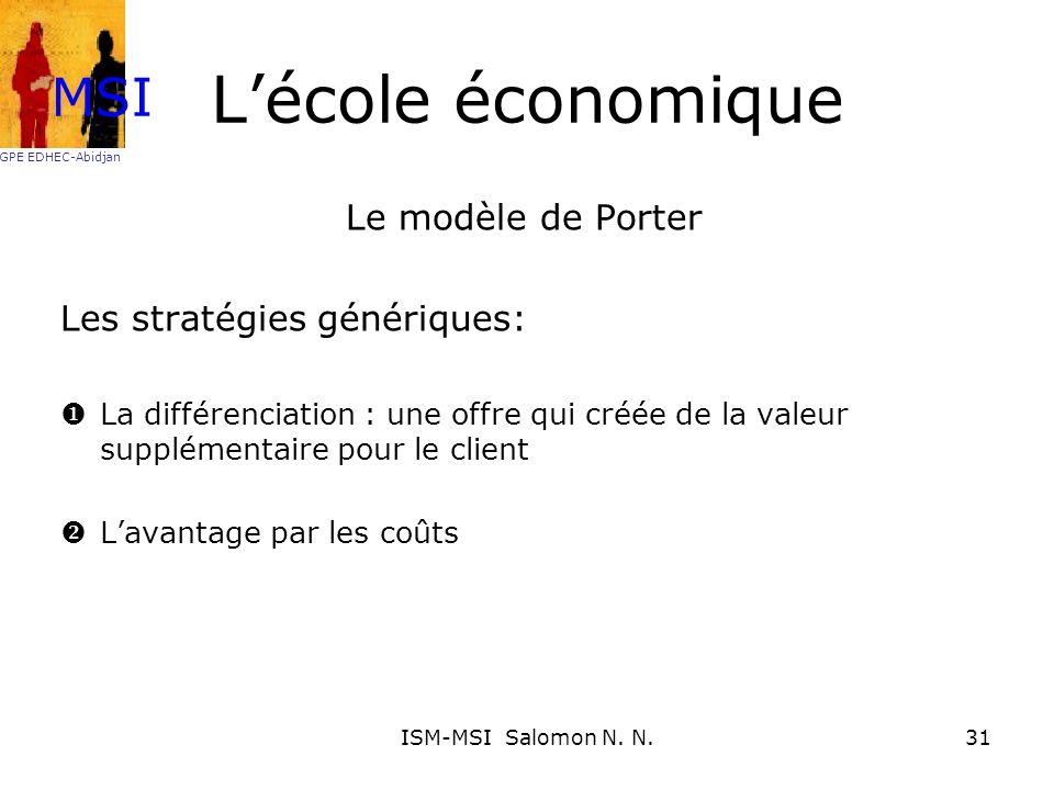 Lécole économique Le modèle de Porter Les stratégies génériques: La différenciation : une offre qui créée de la valeur supplémentaire pour le client L