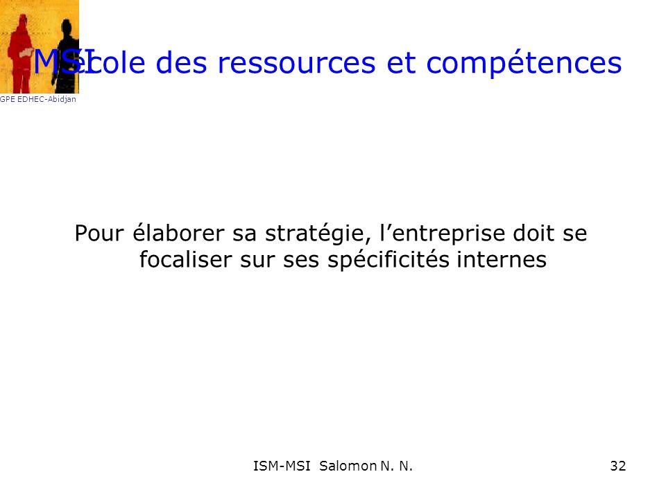 Lécole des ressources et compétences Pour élaborer sa stratégie, lentreprise doit se focaliser sur ses spécificités internes MSI GPE EDHEC-Abidjan 32I