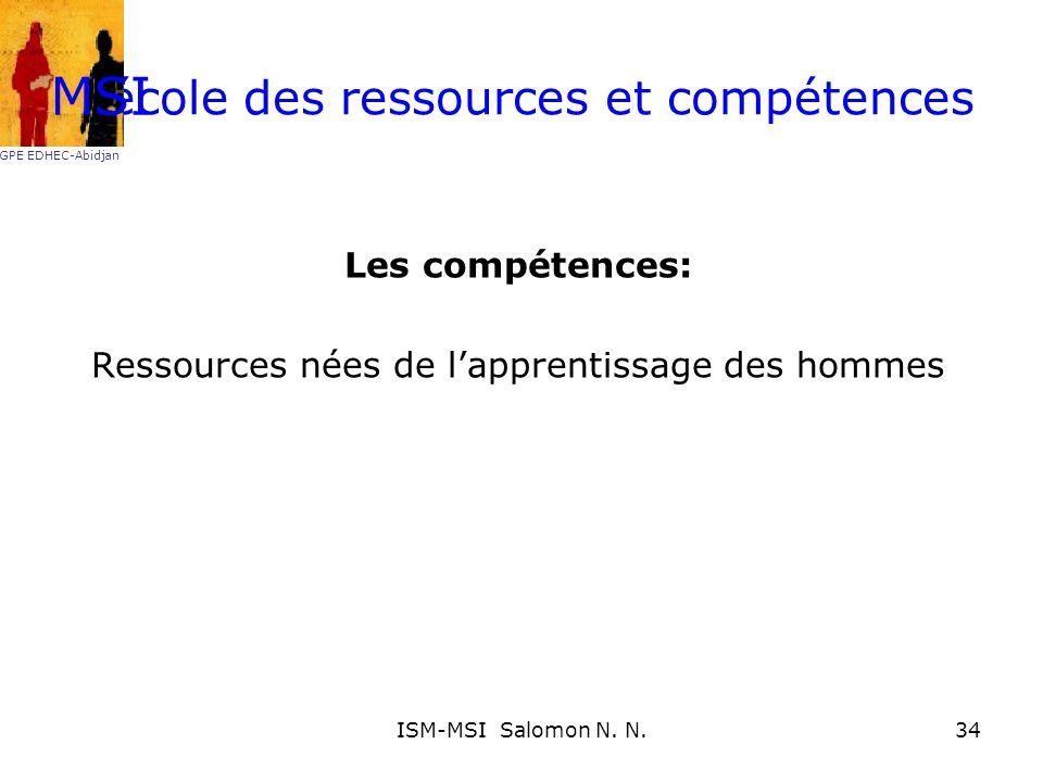 Lécole des ressources et compétences Les compétences: Ressources nées de lapprentissage des hommes MSI GPE EDHEC-Abidjan 34ISM-MSI Salomon N. N.