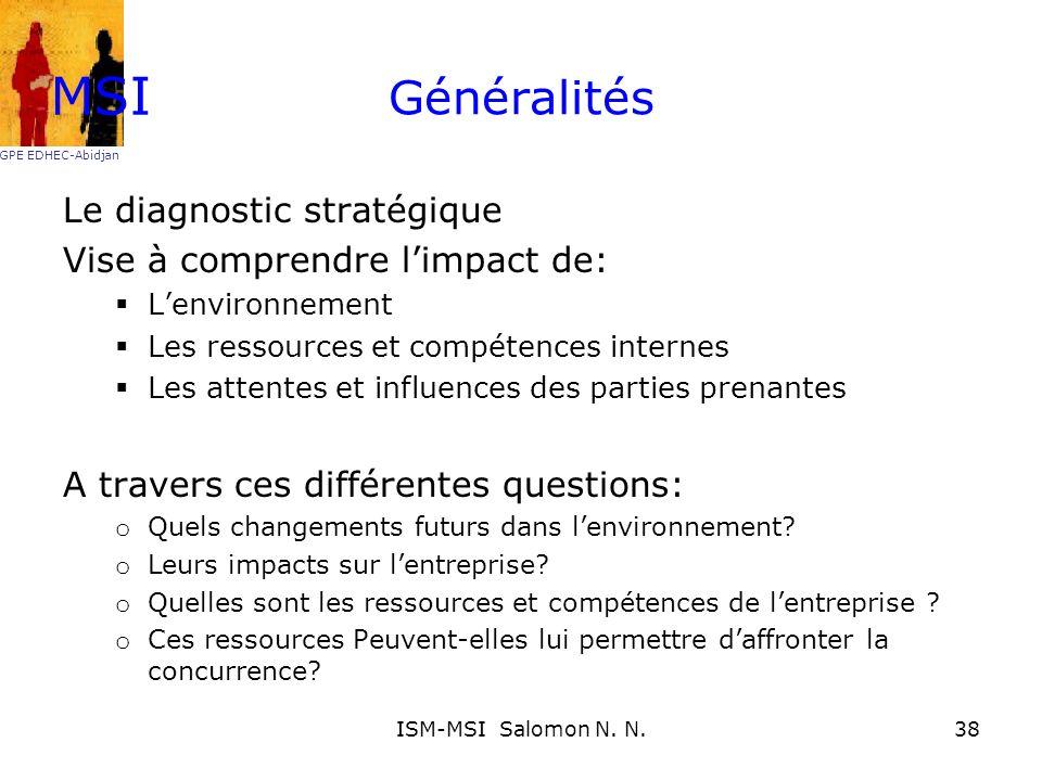 Généralités Le diagnostic stratégique Vise à comprendre limpact de: Lenvironnement Les ressources et compétences internes Les attentes et influences d